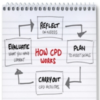 Digital CPD: planned, valued, mainstream? #physiotalk #physio17 30 October 2017