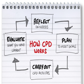 how-cpd-works-543