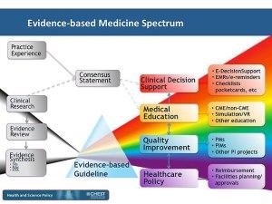 evidencebasedmedicinespectruml