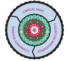Network wheel.png