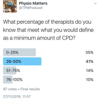 CPD: are we doing enough? #physiotalk 6th February 2017